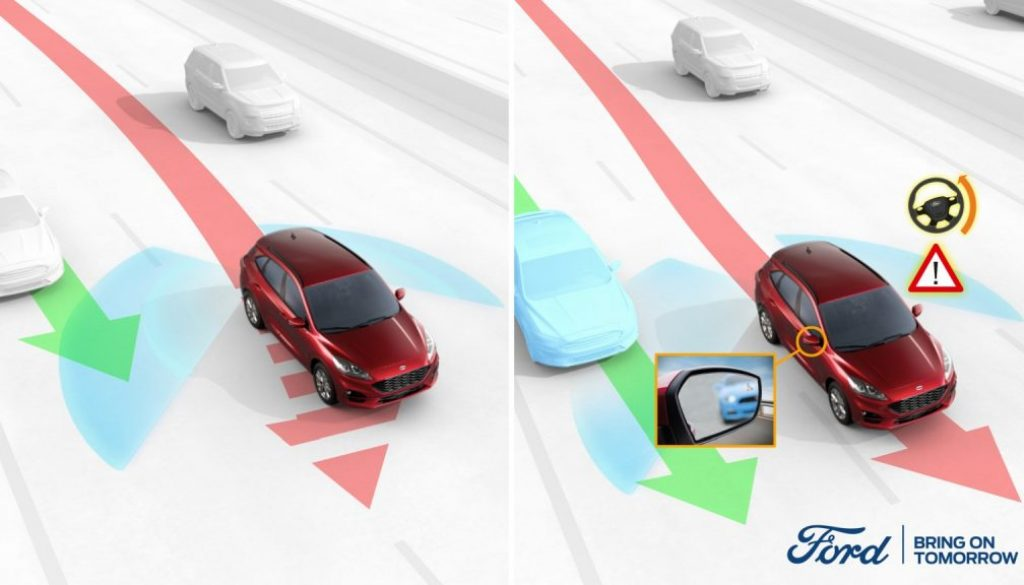 Blind Spot Assist, Ford