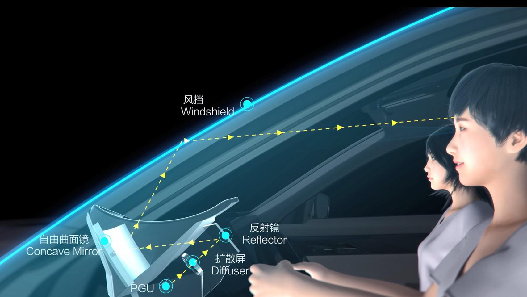 Huawei AR-HUD come funziona